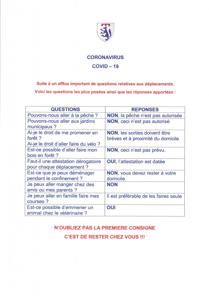 QUESTIONS REPONSES COVID 19